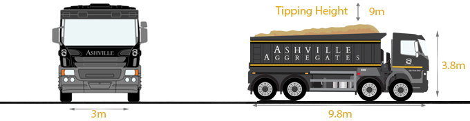Tipper Lorry - Ashville Aggregates