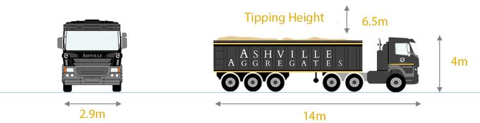 Arctic Lorry - Ashville Aggregates